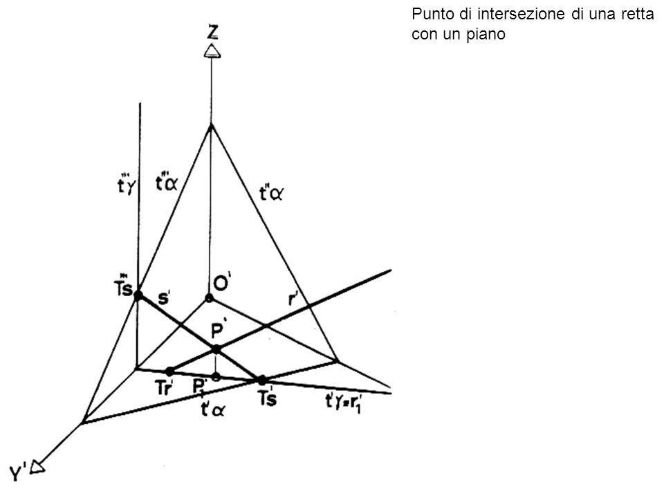 Punto di intersezione di una retta con un piano