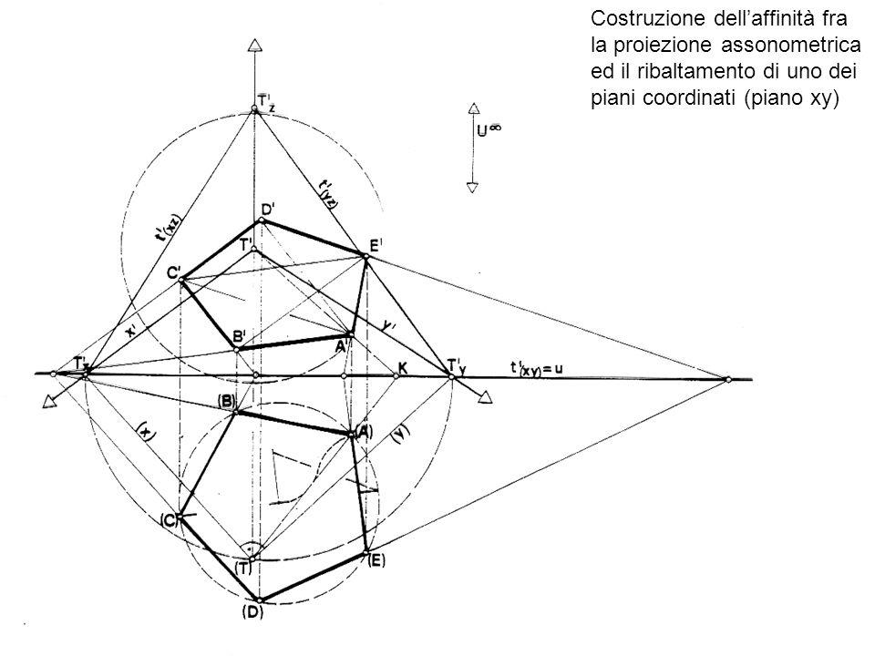 Costruzione dell'affinità fra la proiezione assonometrica ed il ribaltamento di uno dei piani coordinati (piano xy)