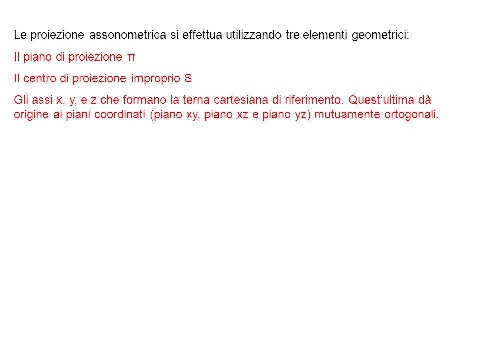 Le proiezione assonometrica si effettua utilizzando tre elementi geometrici:
