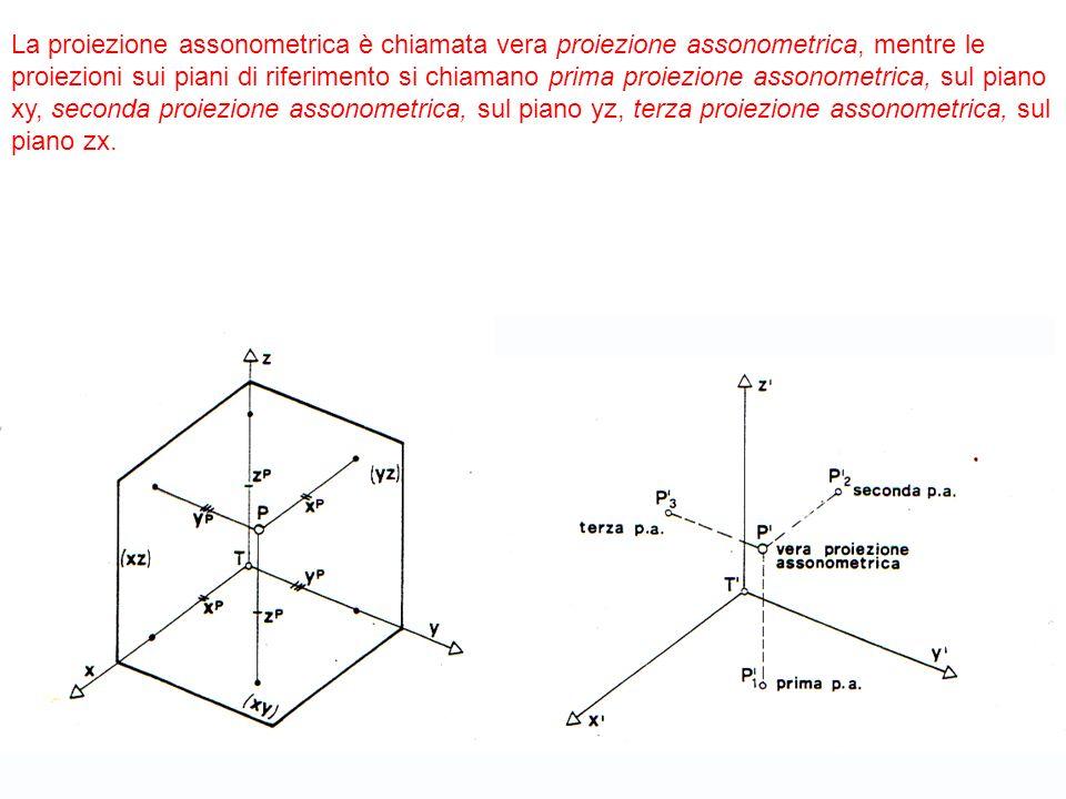 La proiezione assonometrica è chiamata vera proiezione assonometrica, mentre le proiezioni sui piani di riferimento si chiamano prima proiezione assonometrica, sul piano xy, seconda proiezione assonometrica, sul piano yz, terza proiezione assonometrica, sul piano zx.