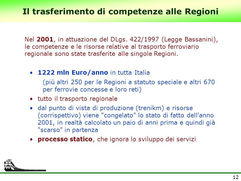 Il trasferimento di competenze alle Regioni