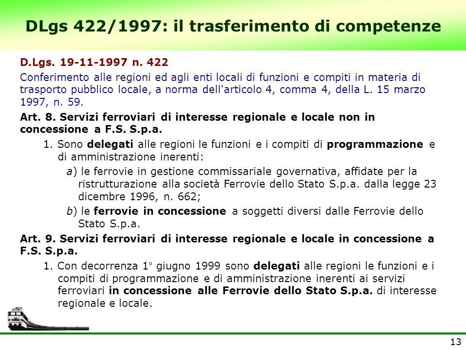 DLgs 422/1997: il trasferimento di competenze
