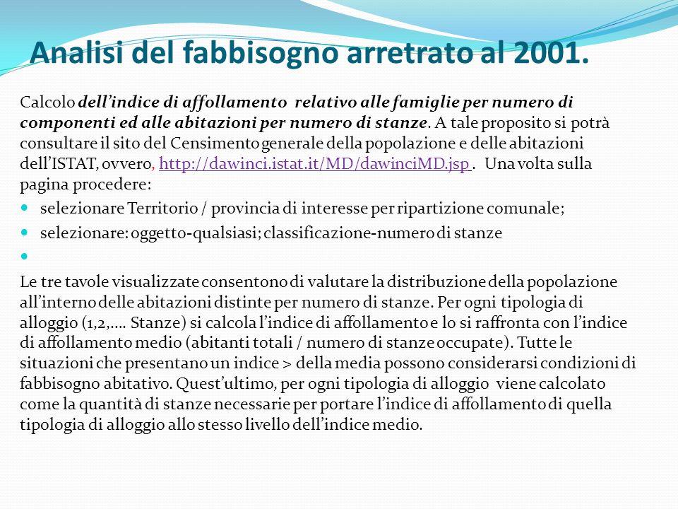 Analisi del fabbisogno arretrato al 2001.