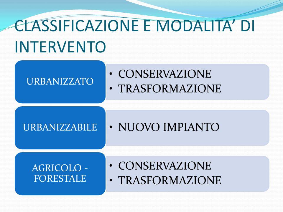 CLASSIFICAZIONE E MODALITA' DI INTERVENTO