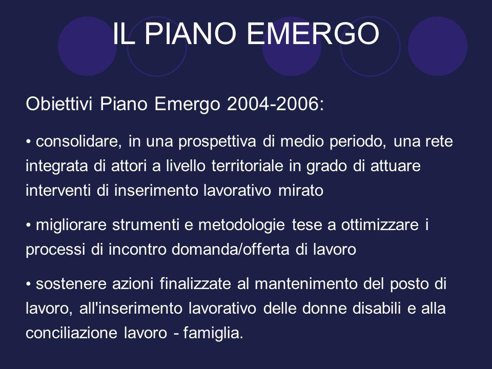 IL PIANO EMERGO Obiettivi Piano Emergo 2004-2006:
