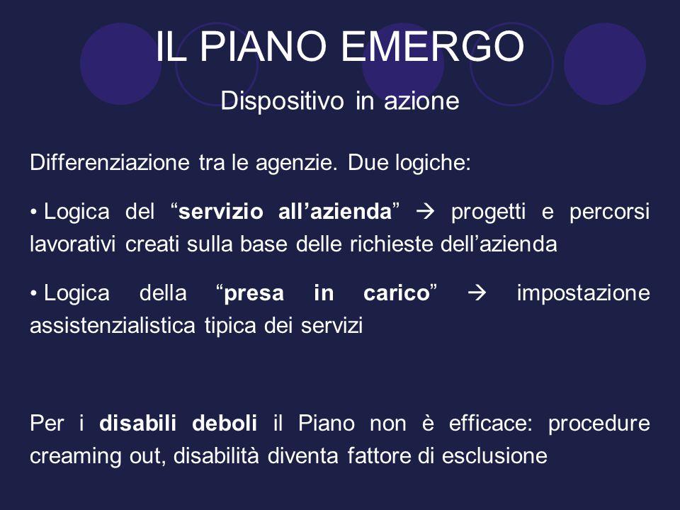 IL PIANO EMERGO Dispositivo in azione