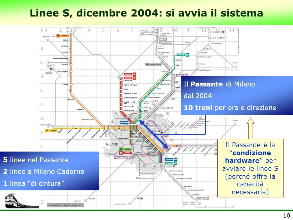 Linee S, dicembre 2004: si avvia il sistema