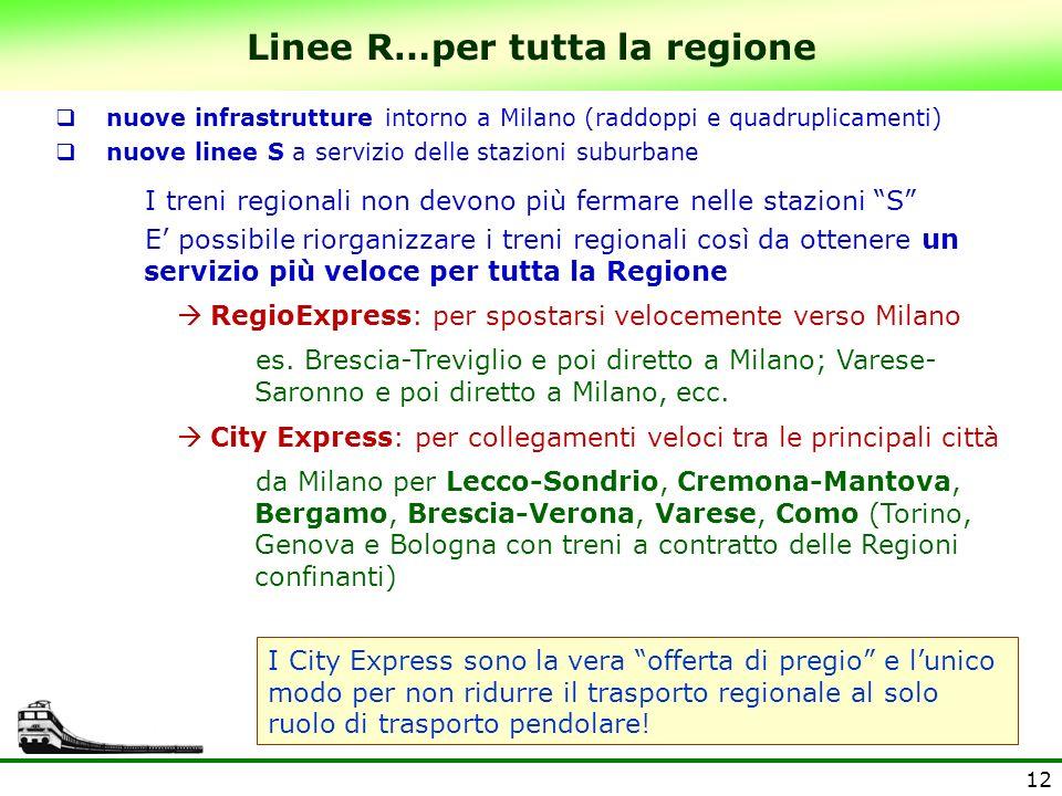 Linee R…per tutta la regione