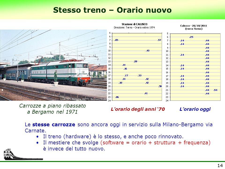 Stesso treno – Orario nuovo