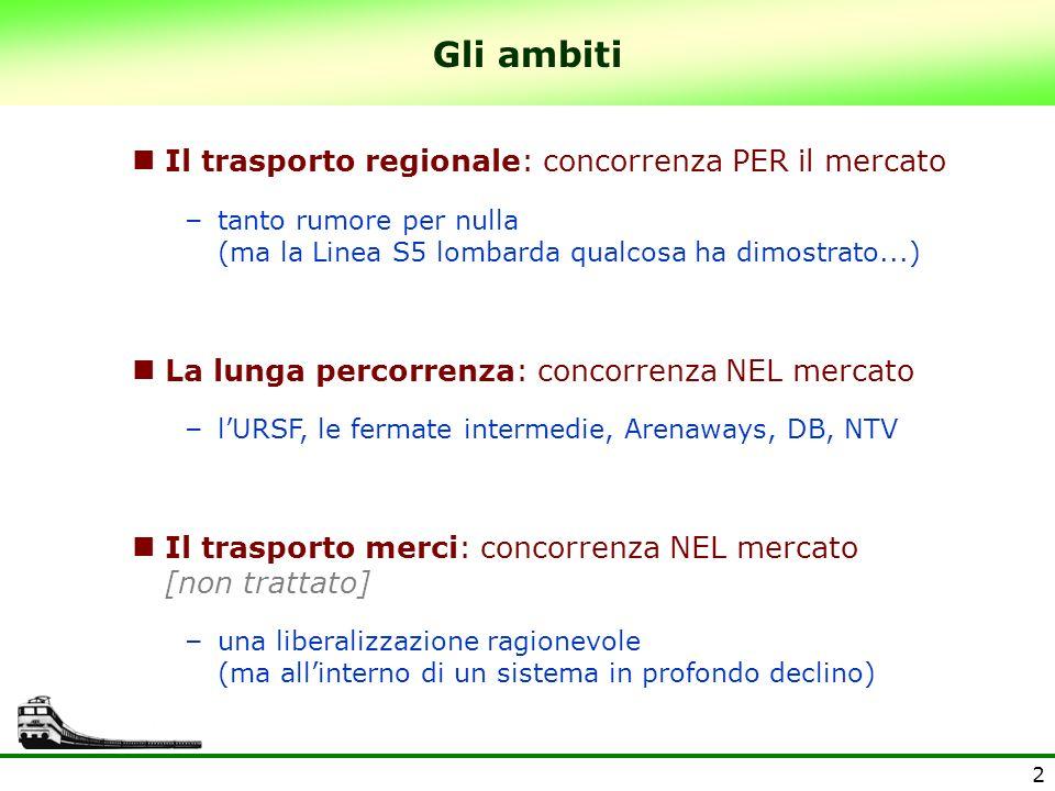 Gli ambiti Il trasporto regionale: concorrenza PER il mercato