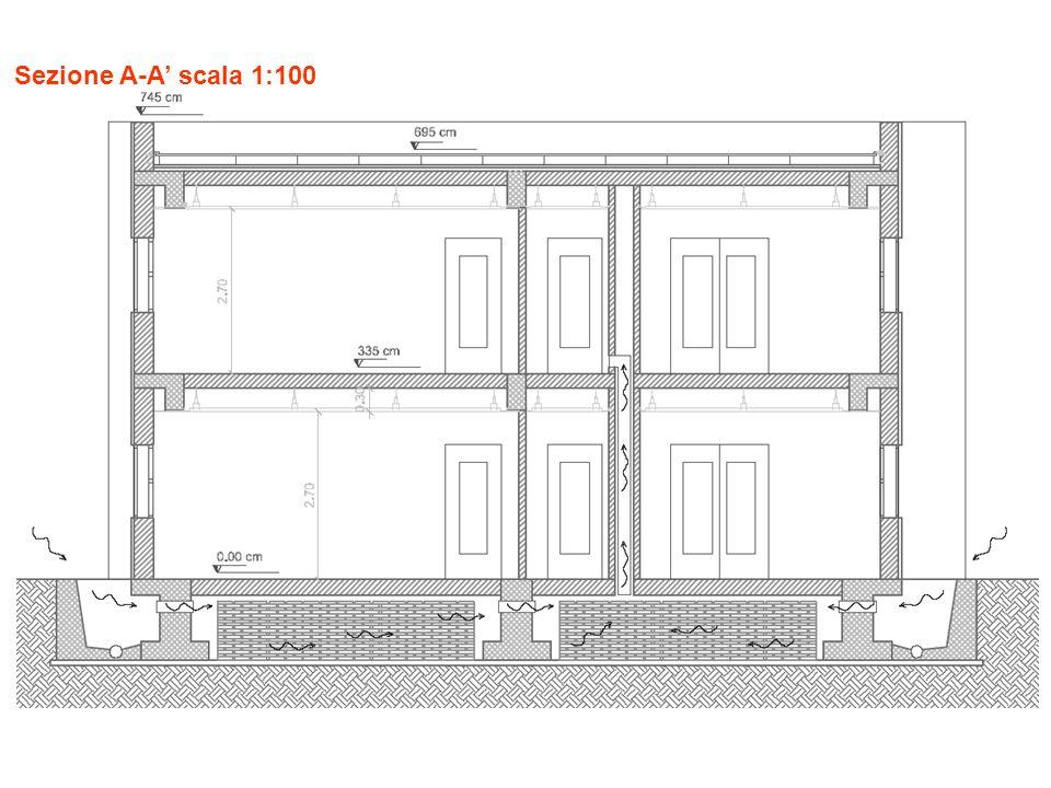 Sezione A-A' scala 1:100