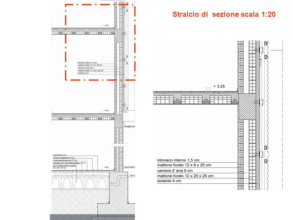Il disegno dei materiali ppt video online scaricare for Disegno del piano online