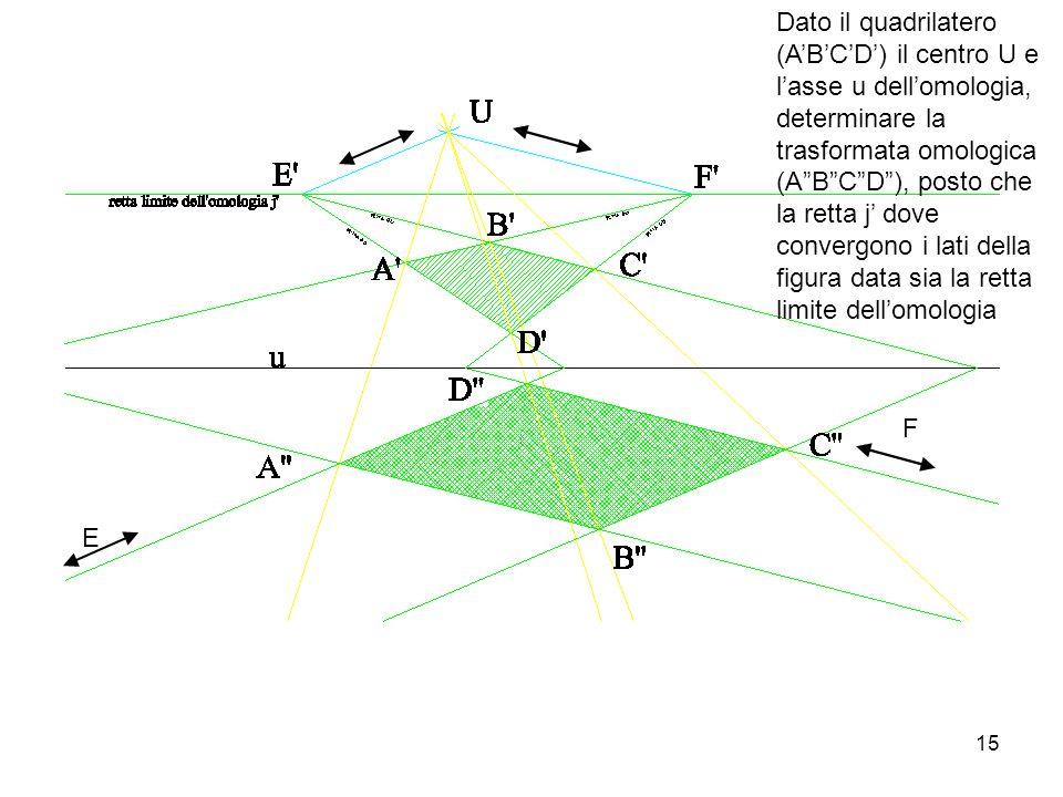 Dato il quadrilatero (A'B'C'D') il centro U e l'asse u dell'omologia, determinare la trasformata omologica (A B C D ), posto che la retta j' dove convergono i lati della figura data sia la retta limite dell'omologia
