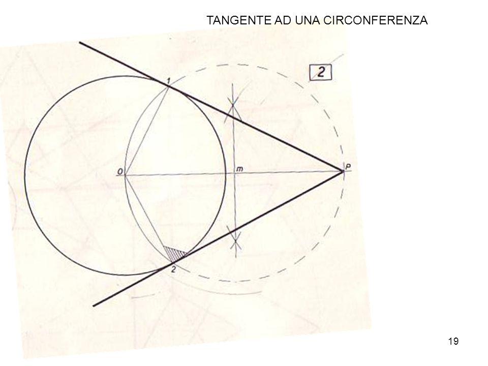 TANGENTE AD UNA CIRCONFERENZA