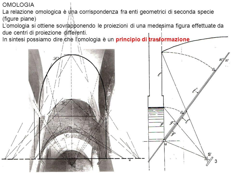 OMOLOGIA La relazione omologica è una corrispondenza fra enti geometrici di seconda specie (figure piane)