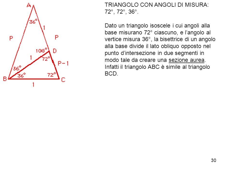 TRIANGOLO CON ANGOLI DI MISURA: 72°, 72°, 36°.