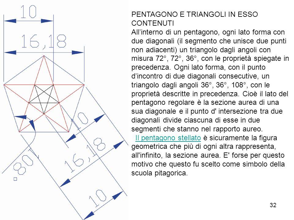 PENTAGONO E TRIANGOLI IN ESSO CONTENUTI
