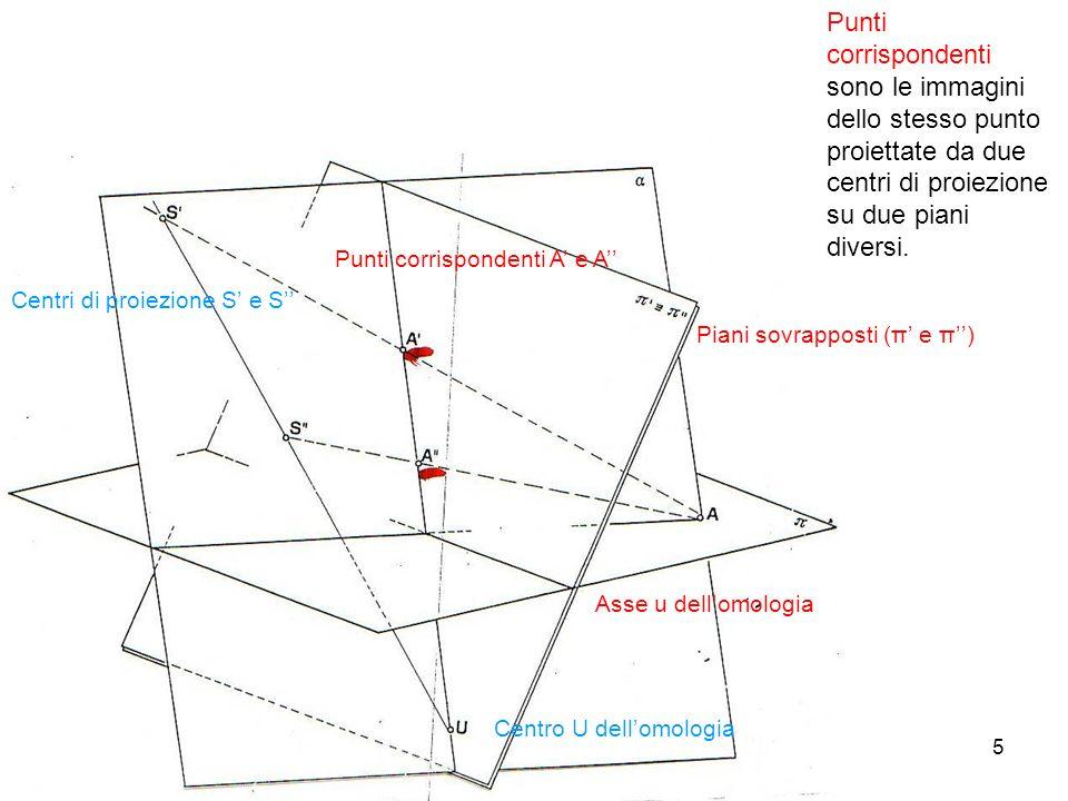 Punti corrispondenti sono le immagini dello stesso punto proiettate da due centri di proiezione su due piani diversi.