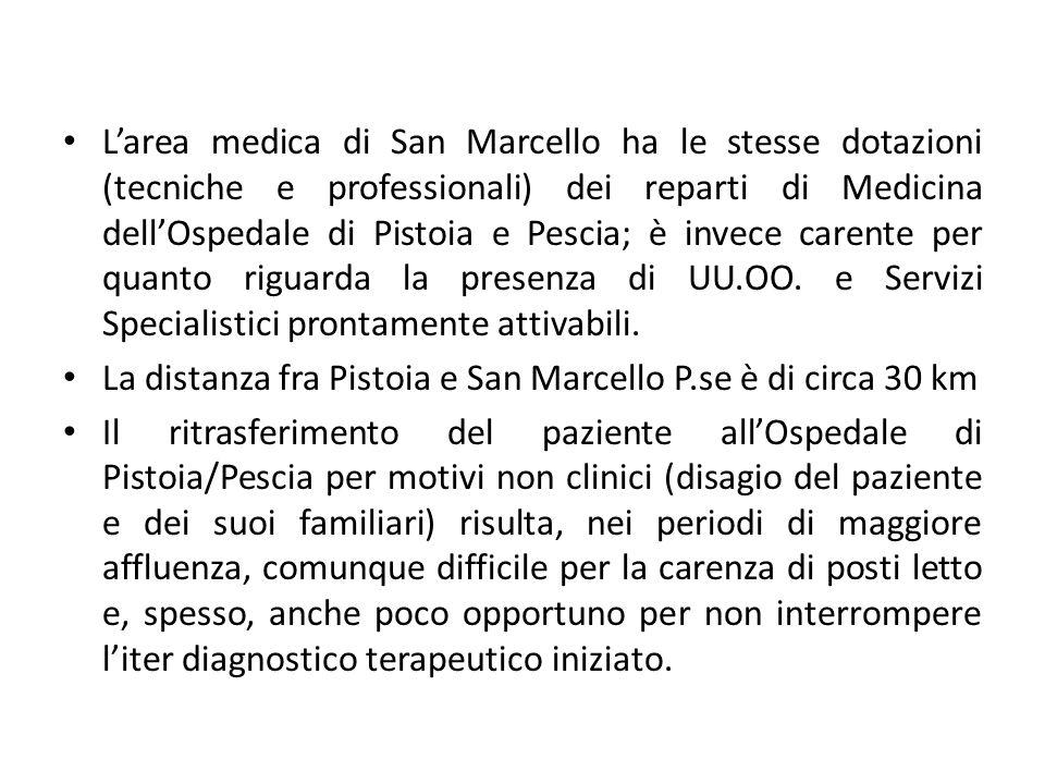 L'area medica di San Marcello ha le stesse dotazioni (tecniche e professionali) dei reparti di Medicina dell'Ospedale di Pistoia e Pescia; è invece carente per quanto riguarda la presenza di UU.OO. e Servizi Specialistici prontamente attivabili.