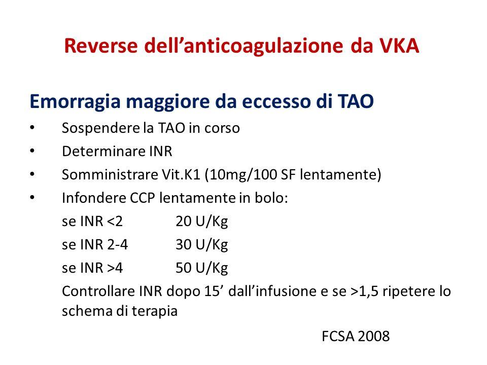 Reverse dell'anticoagulazione da VKA