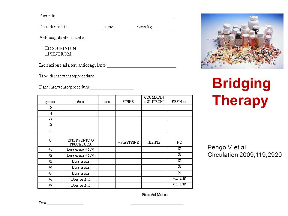 Bridging Therapy Pengo V et al. Circulation 2009,119,2920