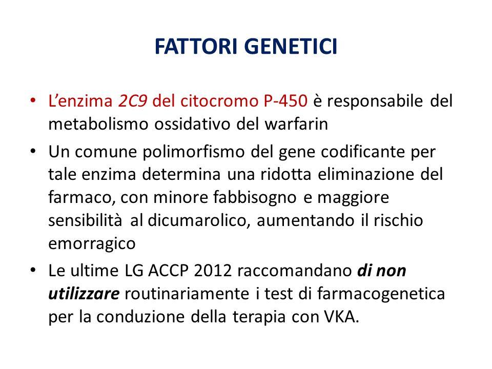 FATTORI GENETICI L'enzima 2C9 del citocromo P-450 è responsabile del metabolismo ossidativo del warfarin.