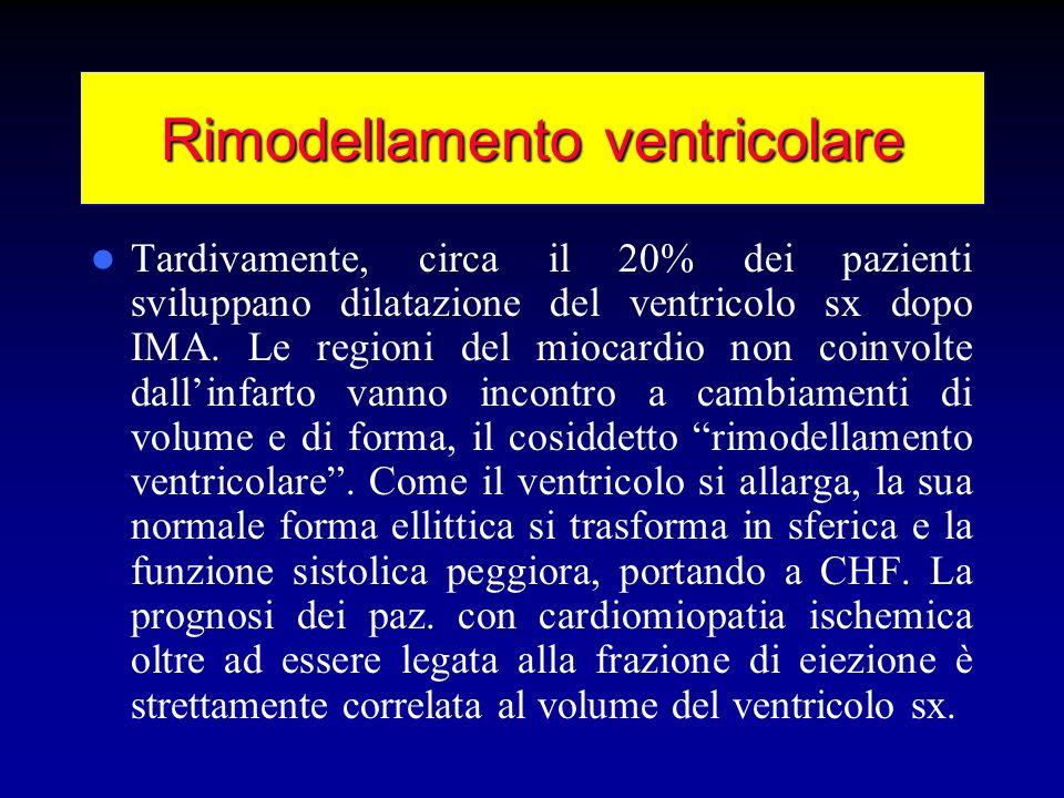 Rimodellamento ventricolare