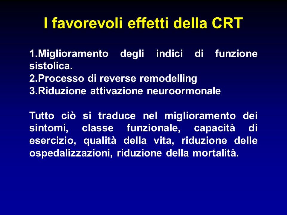 I favorevoli effetti della CRT