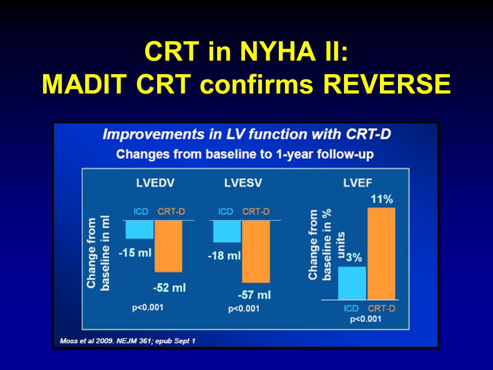 CRT in NYHA II: MADIT CRT confirms REVERSE