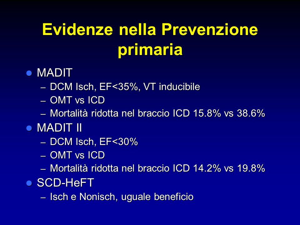 Evidenze nella Prevenzione primaria