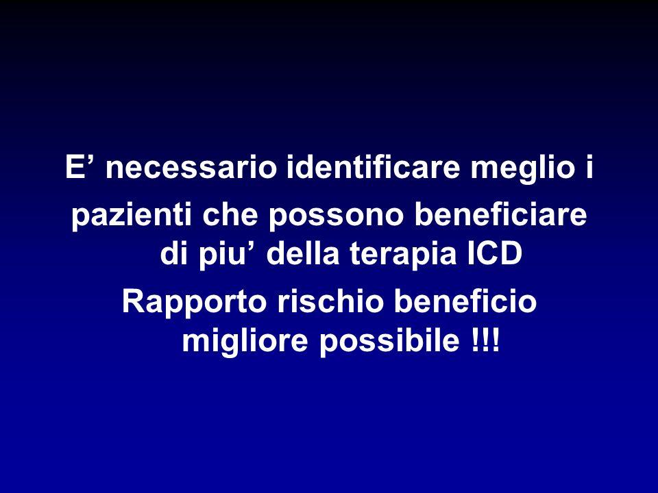 E' necessario identificare meglio i pazienti che possono beneficiare di piu' della terapia ICD Rapporto rischio beneficio migliore possibile !!!