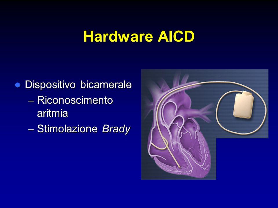 Hardware AICD Dispositivo bicamerale Riconoscimento aritmia