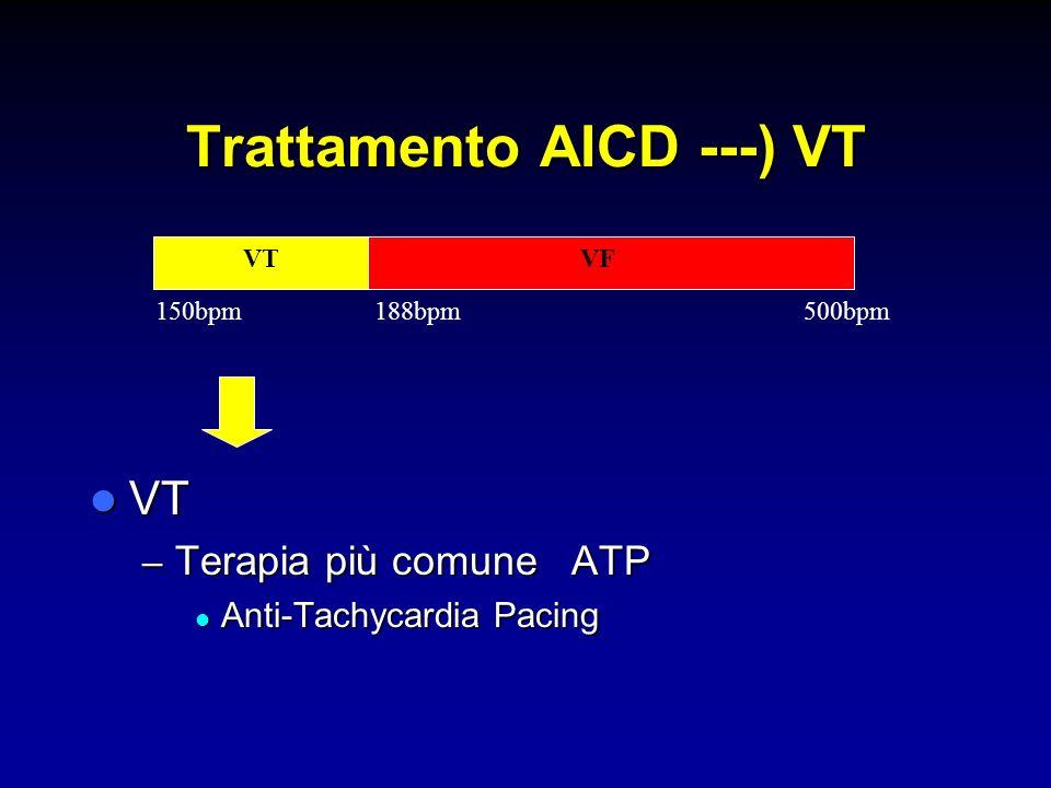 Trattamento AICD ---) VT
