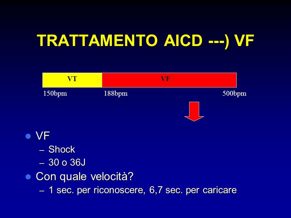 TRATTAMENTO AICD ---) VF