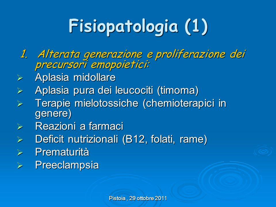 Fisiopatologia (1) 1. Alterata generazione e proliferazione dei precursori emopoietici: Aplasia midollare.