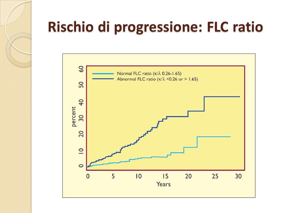 Rischio di progressione: FLC ratio