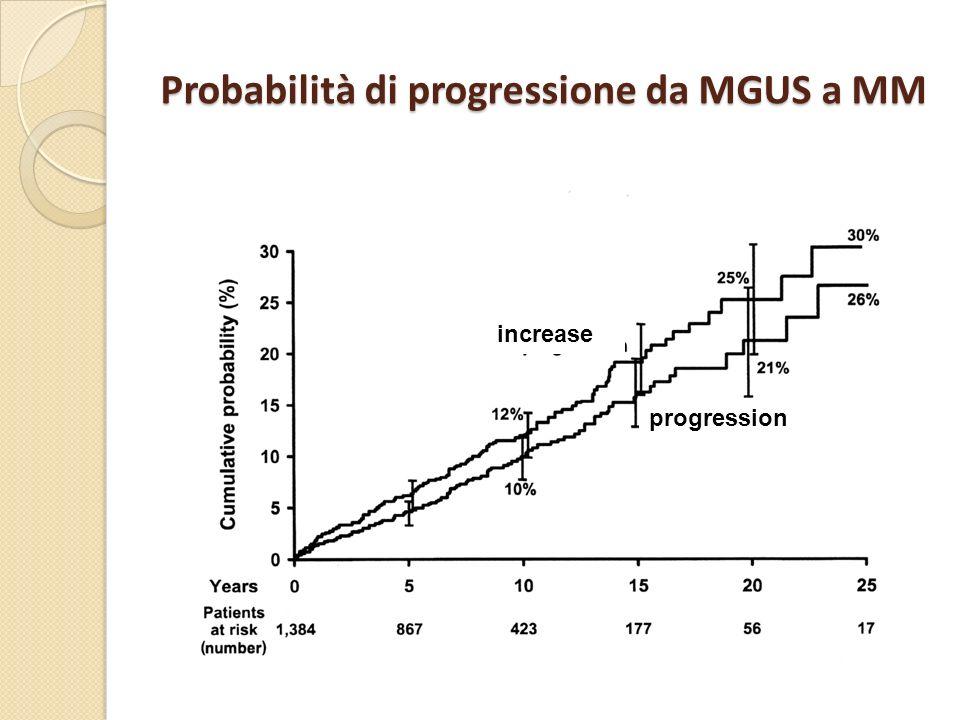 Probabilità di progressione da MGUS a MM