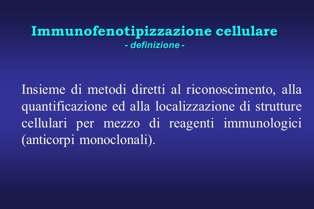 Immunofenotipizzazione cellulare