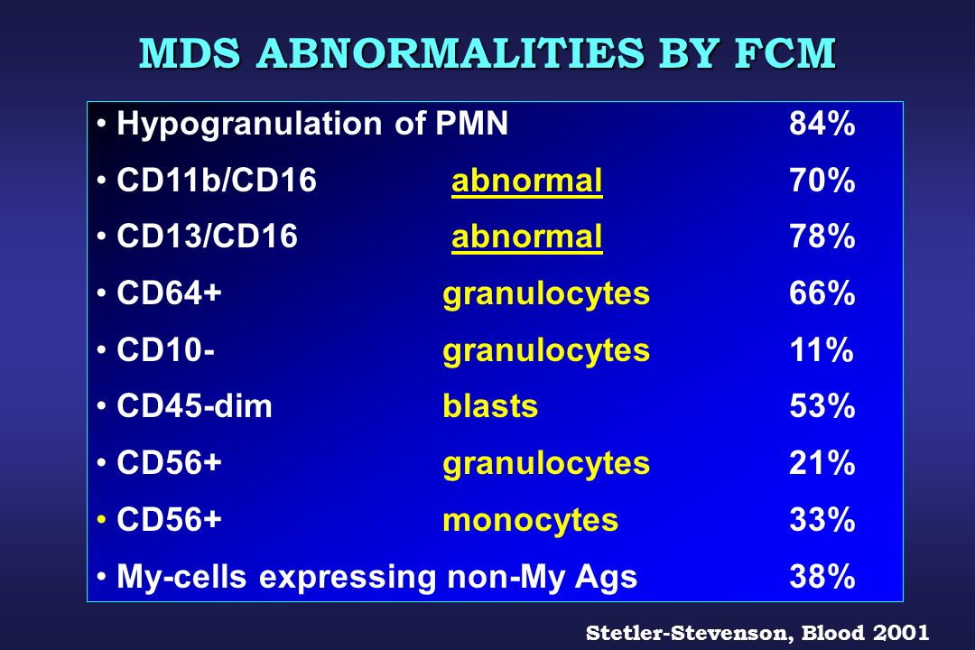 MDS ABNORMALITIES BY FCM Stetler-Stevenson, Blood 2001