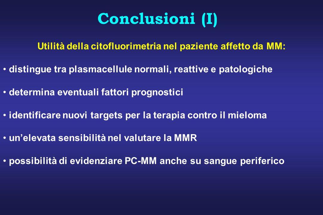 Utilità della citofluorimetria nel paziente affetto da MM: