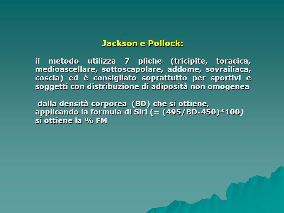 Jackson e Pollock: