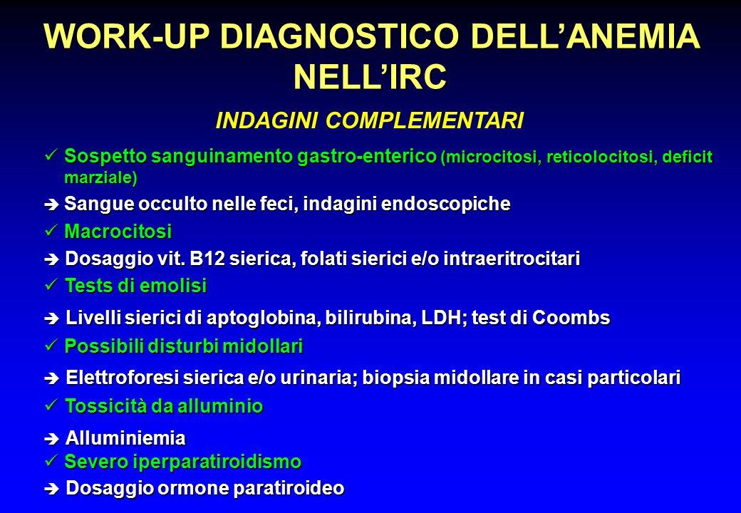 WORK-UP DIAGNOSTICO DELL'ANEMIA NELL'IRC INDAGINI COMPLEMENTARI
