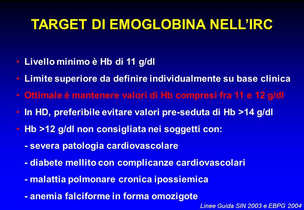 TARGET DI EMOGLOBINA NELL'IRC