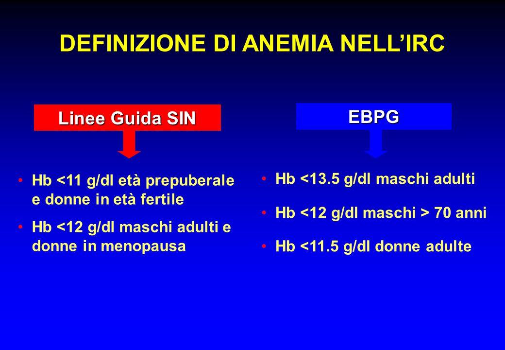 DEFINIZIONE DI ANEMIA NELL'IRC