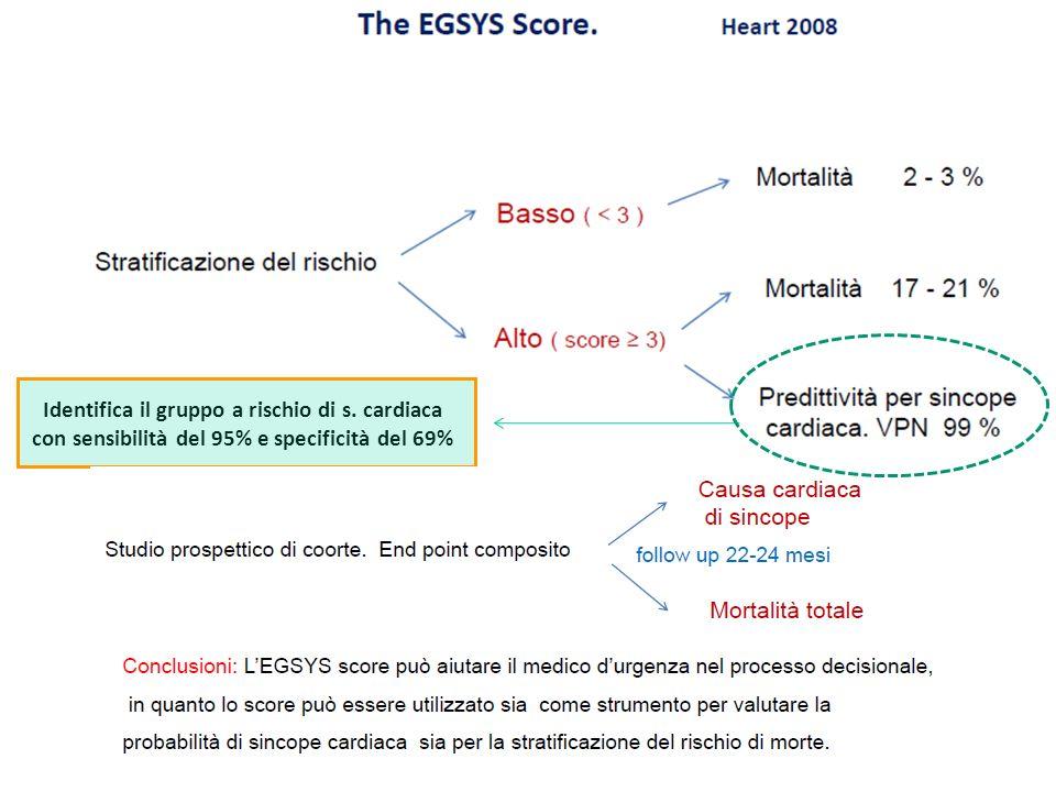 Identifica il gruppo a rischio di s. cardiaca