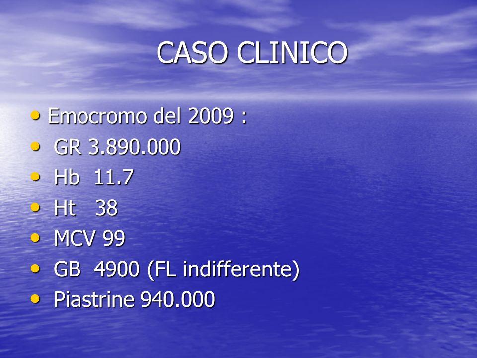 CASO CLINICO Emocromo del 2009 : GR 3.890.000 Hb 11.7 Ht 38 MCV 99