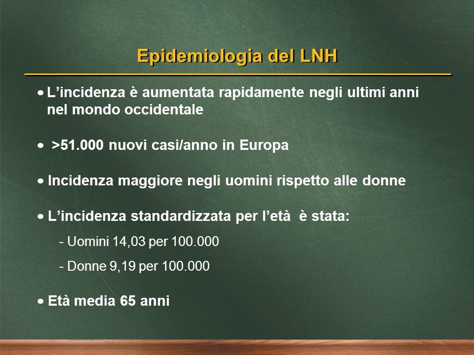 Epidemiologia del LNH  L'incidenza è aumentata rapidamente negli ultimi anni nel mondo occidentale.