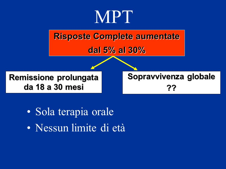 MPT Sola terapia orale Nessun limite di età