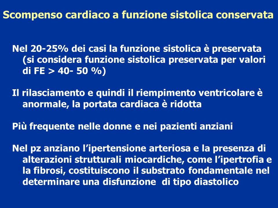 Scompenso cardiaco a funzione sistolica conservata