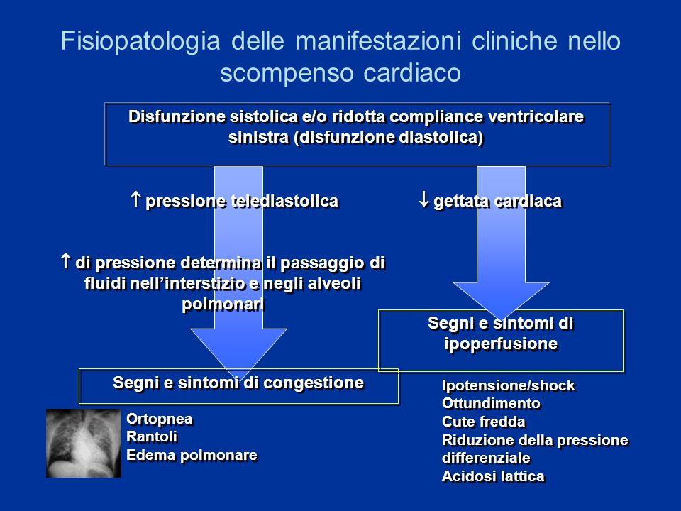 Fisiopatologia delle manifestazioni cliniche nello scompenso cardiaco